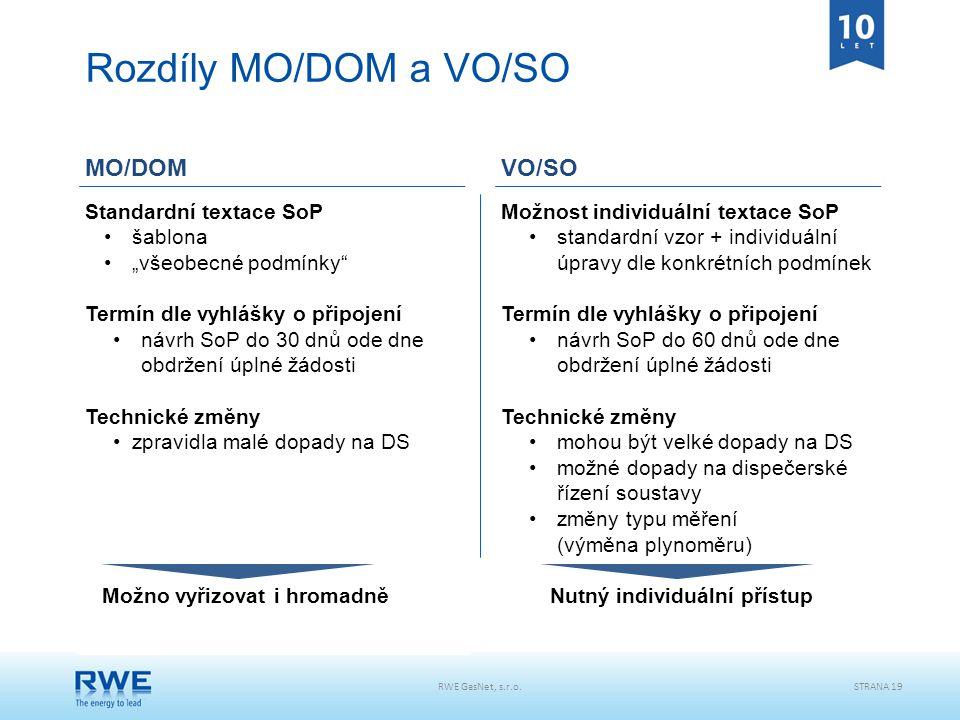 """Rozdíly MO/DOM a VO/SO MO/DOM Standardní textace SoP šablona """"všeobecné podmínky"""" Termín dle vyhlášky o připojení návrh SoP do 30 dnů ode dne obdržení"""