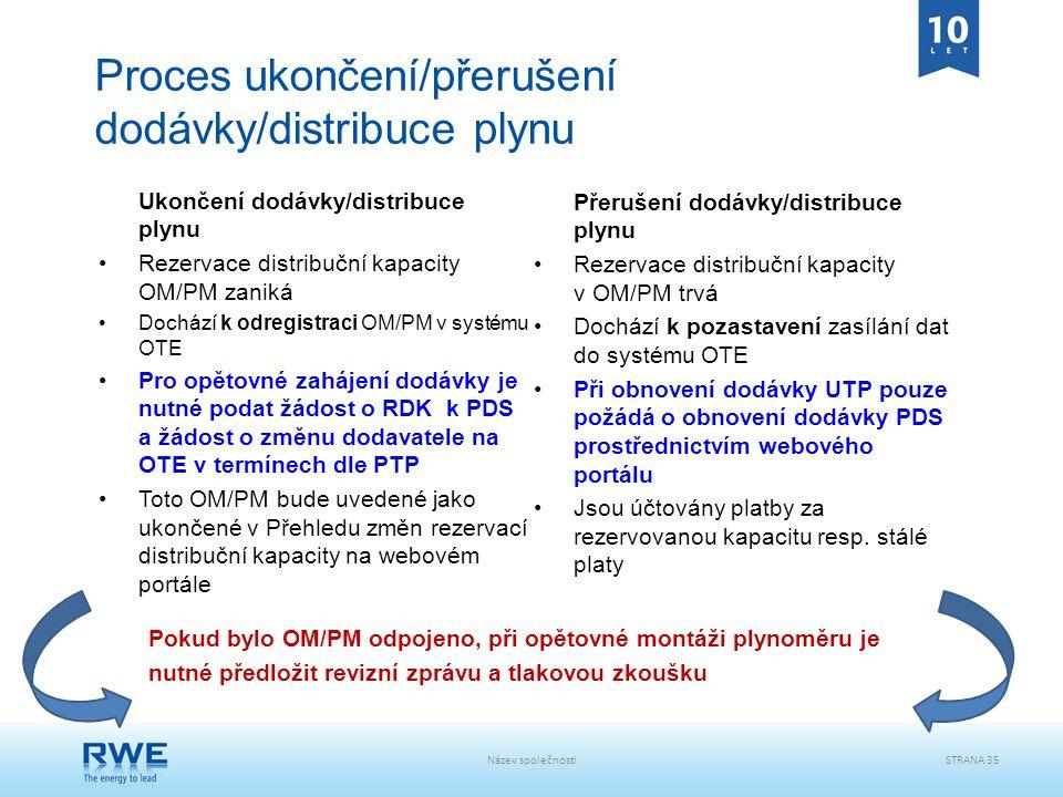 Název společnostiSTRANA 35 Proces ukončení/přerušení dodávky/distribuce plynu Ukončení dodávky/distribuce plynu Rezervace distribuční kapacity OM/PM z