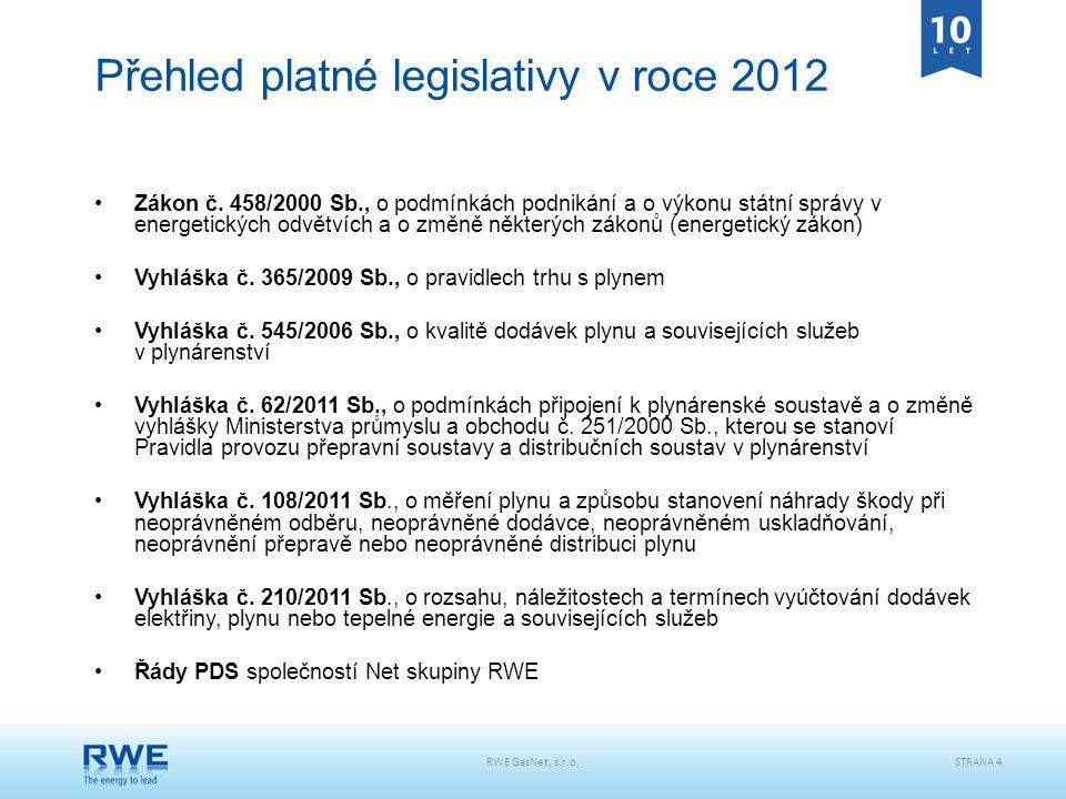 RWE GasNet, s.r.o.STRANA 4 Přehled platné legislativy v roce 2012 Zákon č. 458/2000 Sb., o podmínkách podnikání a o výkonu státní správy v energetický