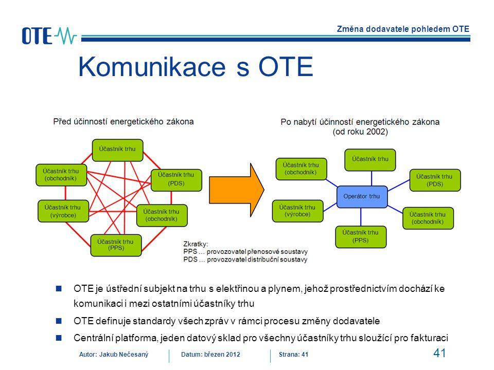 Změna dodavatele pohledem OTE Autor: Jakub NečesanýDatum: březen 2012 Strana: 41 Komunikace s OTE  Schéma komunikace mezi účastníky trhu 41 OTE je ús