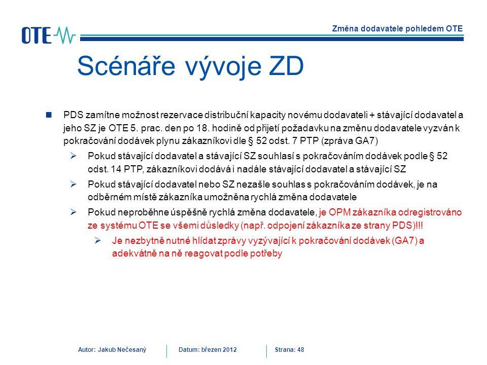 Změna dodavatele pohledem OTE Autor: Jakub NečesanýDatum: březen 2012 Strana: 48 Scénáře vývoje ZD PDS zamítne možnost rezervace distribuční kapacity