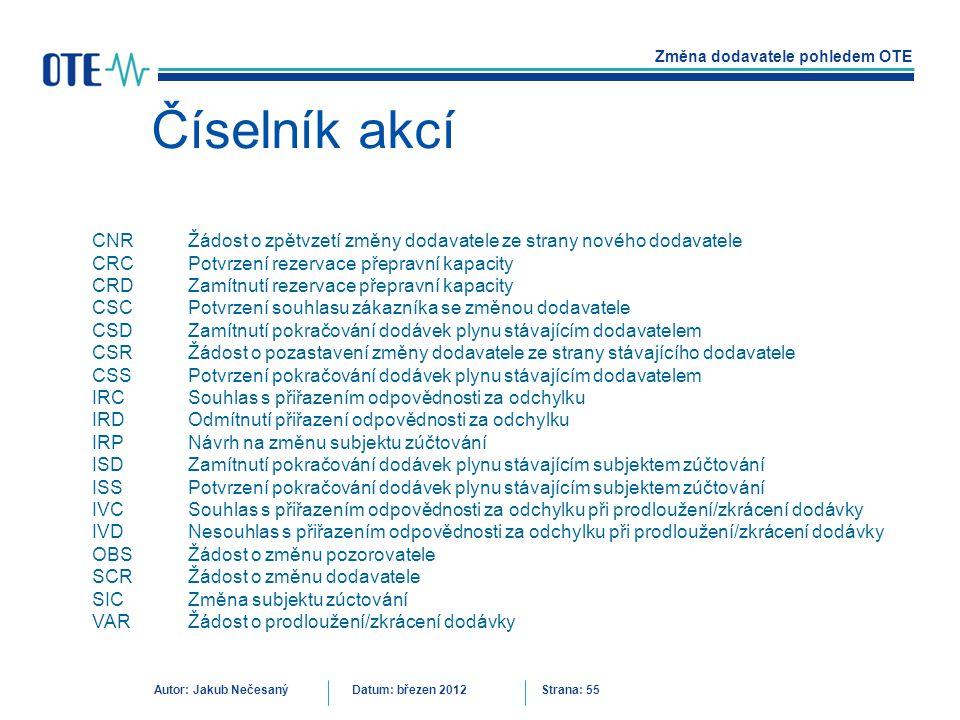 Změna dodavatele pohledem OTE Autor: Jakub NečesanýDatum: březen 2012 Strana: 55 Číselník akcí CNRŽádost o zpětvzetí změny dodavatele ze strany nového