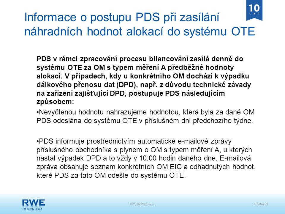 RWE GasNet, s.r.o.STRANA 59 Informace o postupu PDS při zasílání náhradních hodnot alokací do systému OTE PDS v rámci zpracování procesu bilancování z