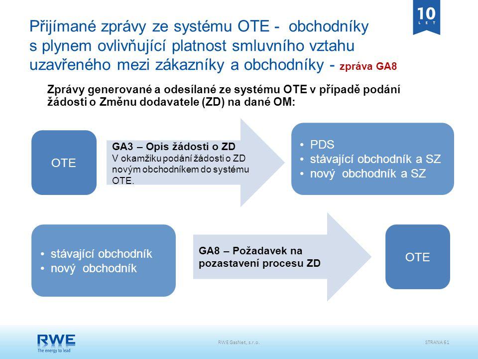 RWE GasNet, s.r.o.STRANA 61 GA3 – Opis žádosti o ZD V okamžiku podání žádosti o ZD novým obchodníkem do systému OTE. OTE PDS stávající obchodník a SZ
