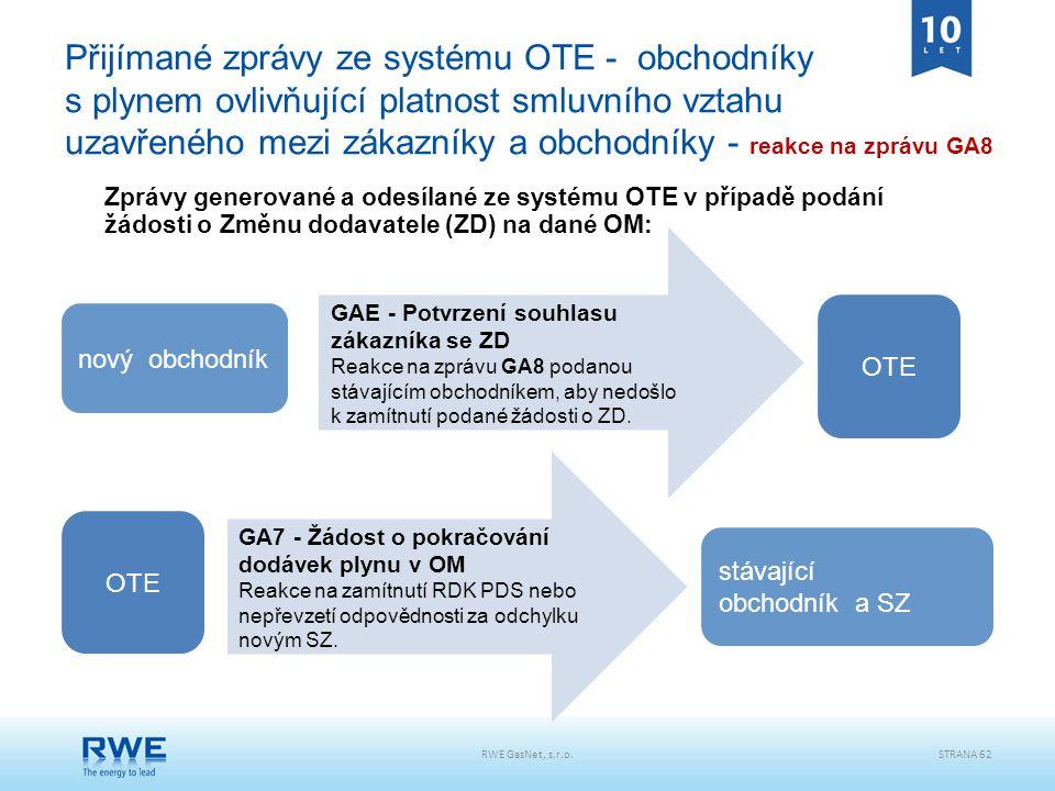 RWE GasNet, s.r.o.STRANA 62 Přijímané zprávy ze systému OTE - obchodníky s plynem ovlivňující platnost smluvního vztahu uzavřeného mezi zákazníky a ob