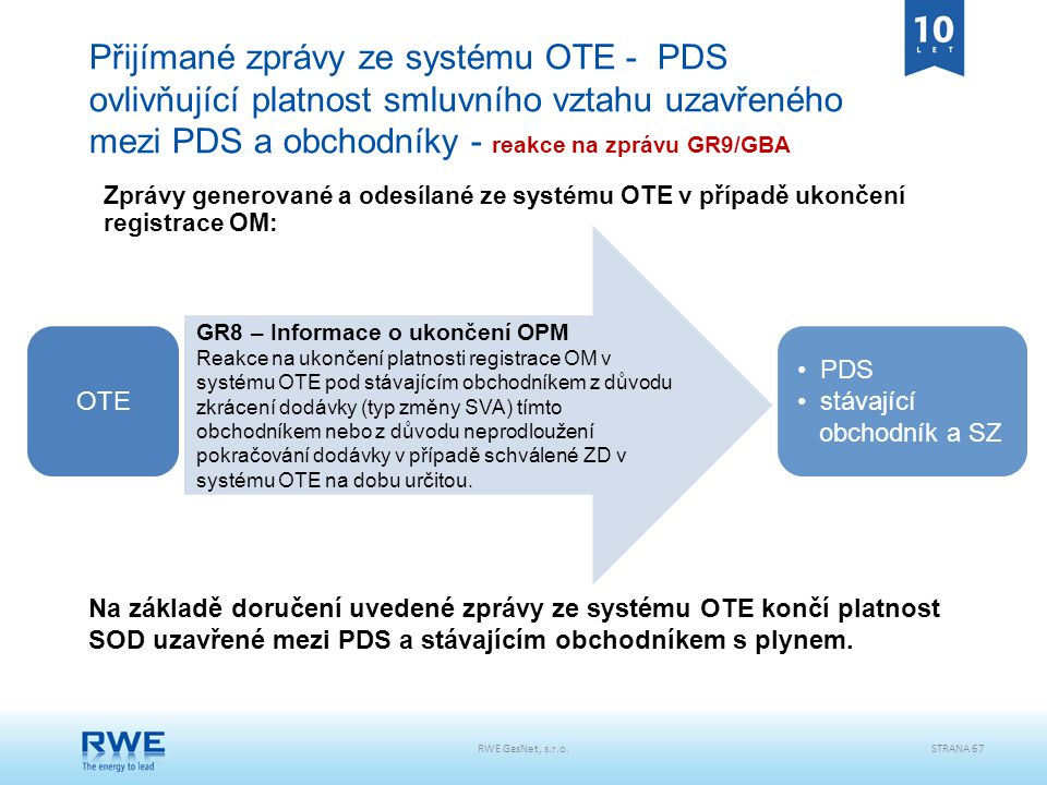 RWE GasNet, s.r.o.STRANA 67 Přijímané zprávy ze systému OTE - PDS ovlivňující platnost smluvního vztahu uzavřeného mezi PDS a obchodníky - reakce na z