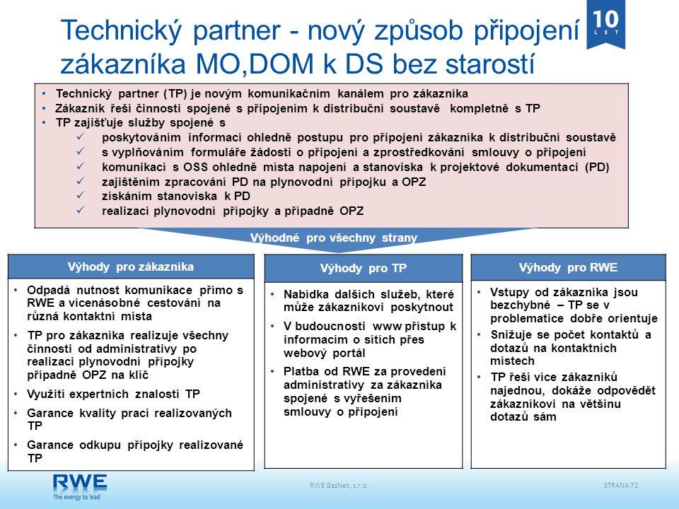 Technický partner - nový způsob připojení zákazníka MO,DOM k DS bez starostí Výhody pro TP Nabídka dalších služeb, které může zákazníkovi poskytnout V
