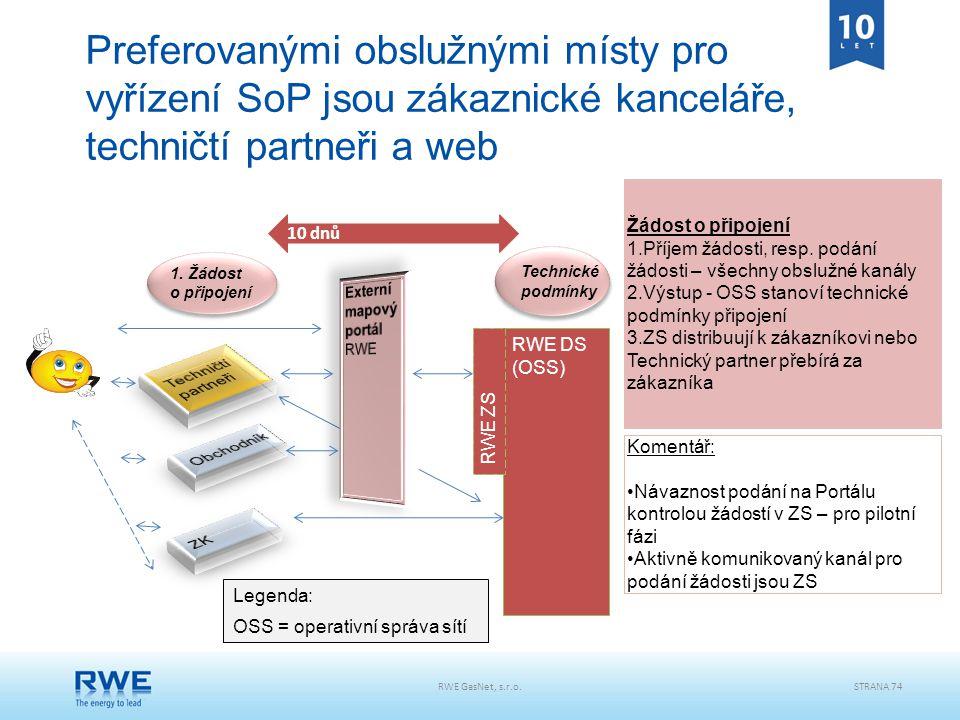 Preferovanými obslužnými místy pro vyřízení SoP jsou zákaznické kanceláře, techničtí partneři a web 1. Žádost o připojení Technické podmínky Technické
