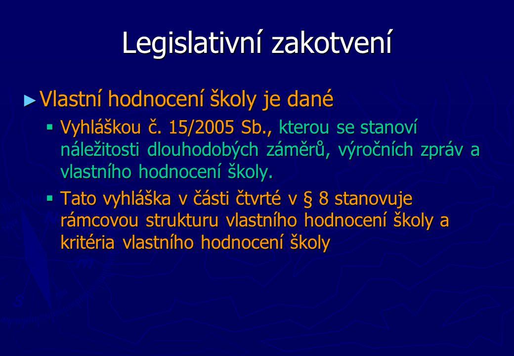 Legislativní zakotvení ► Vlastní hodnocení školy je dané  Vyhláškou č. 15/2005 Sb., kterou se stanoví náležitosti dlouhodobých záměrů, výročních zprá