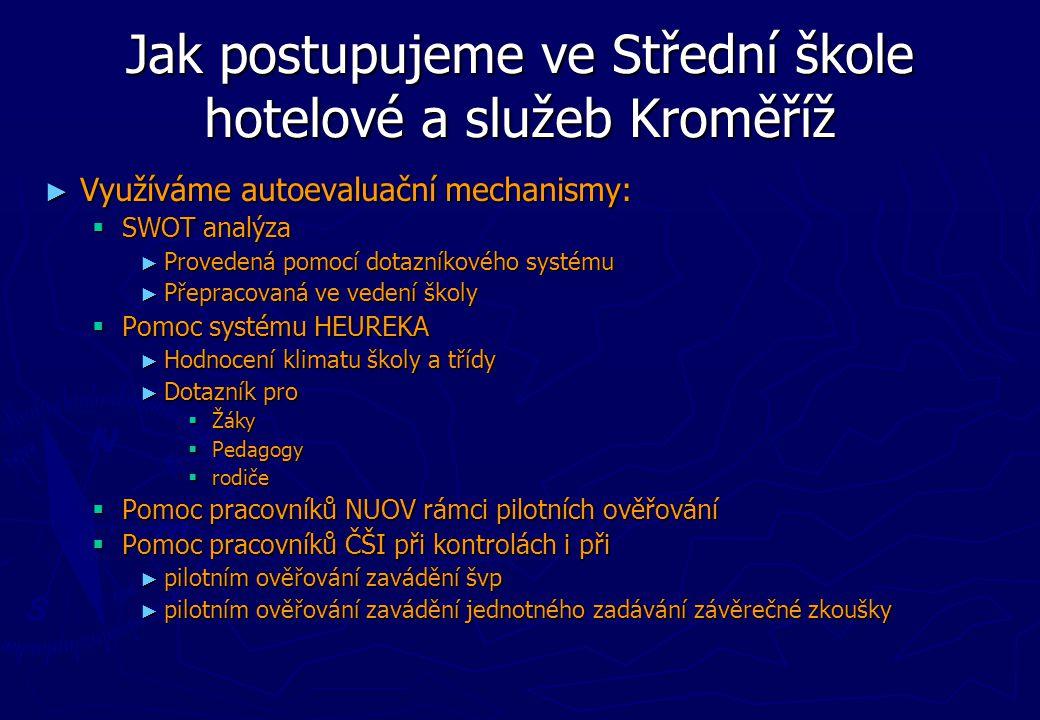 Jak postupujeme ve Střední škole hotelové a služeb Kroměříž ► Využíváme autoevaluační mechanismy:  SWOT analýza ► Provedená pomocí dotazníkového syst
