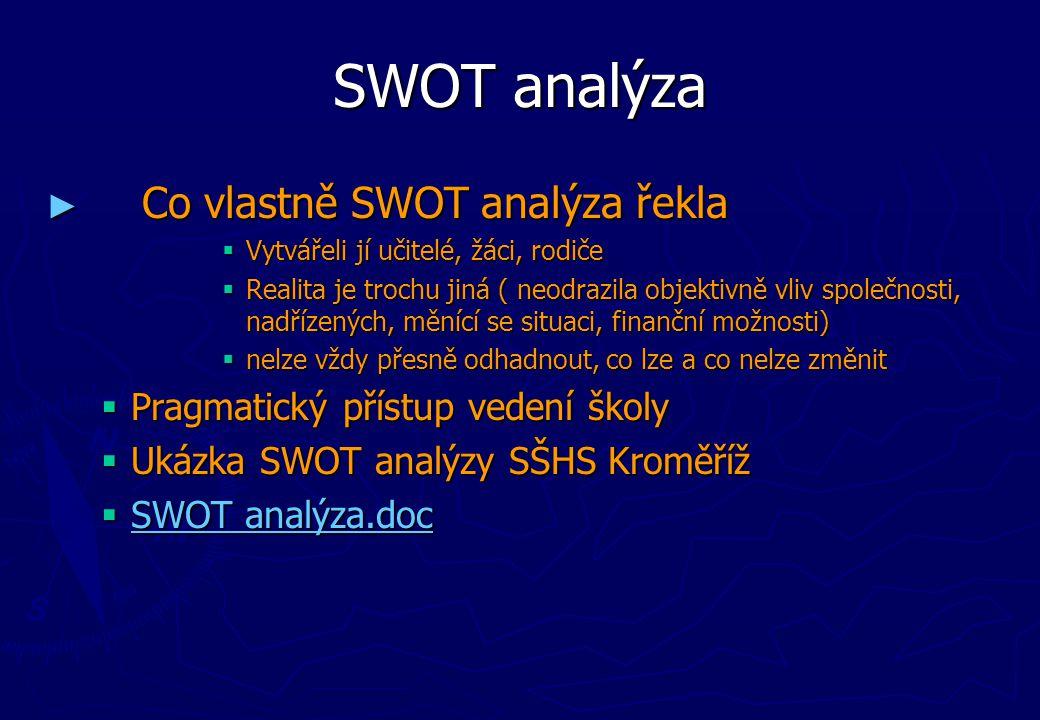 SWOT analýza ► Co vlastně SWOT analýza řekla  Vytvářeli jí učitelé, žáci, rodiče  Realita je trochu jiná ( neodrazila objektivně vliv společnosti, n