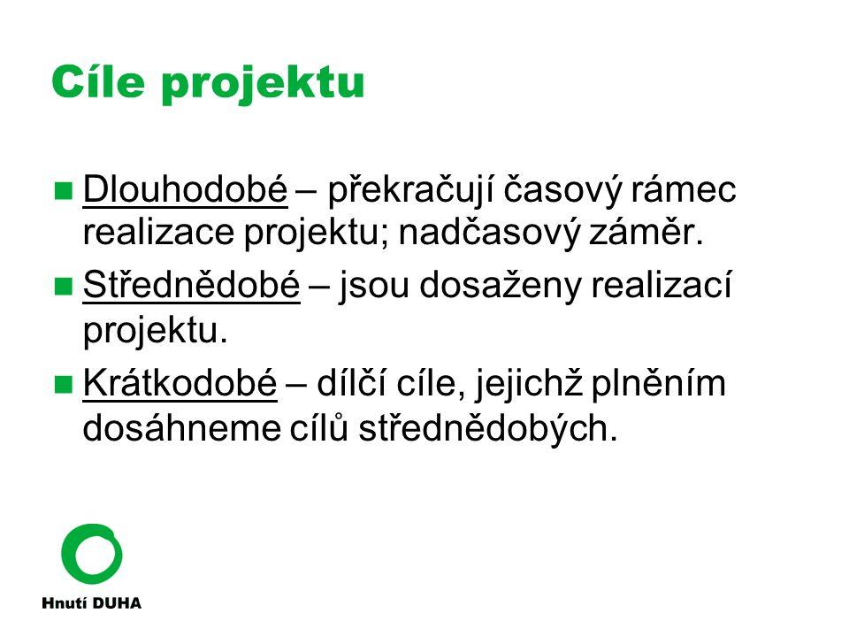 Cíle projektu Dlouhodobé – překračují časový rámec realizace projektu; nadčasový záměr. Střednědobé – jsou dosaženy realizací projektu. Krátkodobé – d