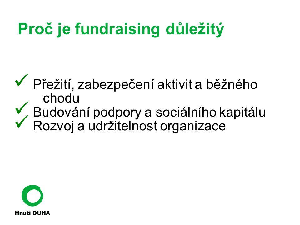Proč je fundraising důležitý Přežití, zabezpečení aktivit a běžného chodu Budování podpory a sociálního kapitálu Rozvoj a udržitelnost organizace