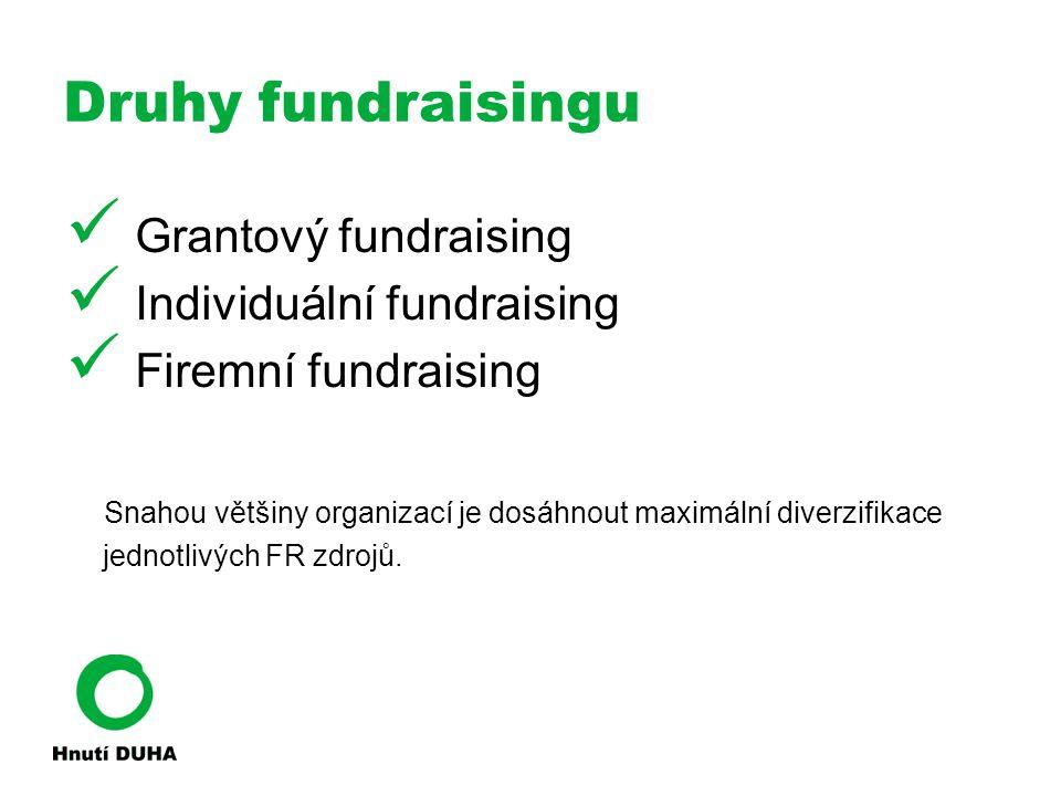 Druhy fundraisingu Grantový fundraising Individuální fundraising Firemní fundraising Snahou většiny organizací je dosáhnout maximální diverzifikace je