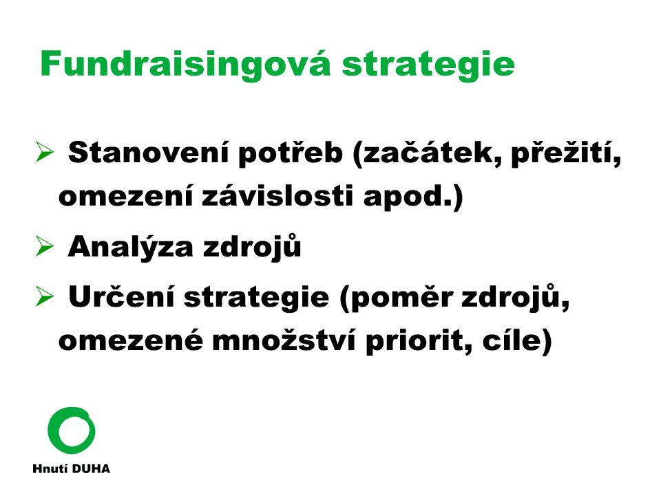 Fundraisingová strategie  Stanovení potřeb (začátek, přežití, omezení závislosti apod.)  Analýza zdrojů  Určení strategie (poměr zdrojů, omezené mn