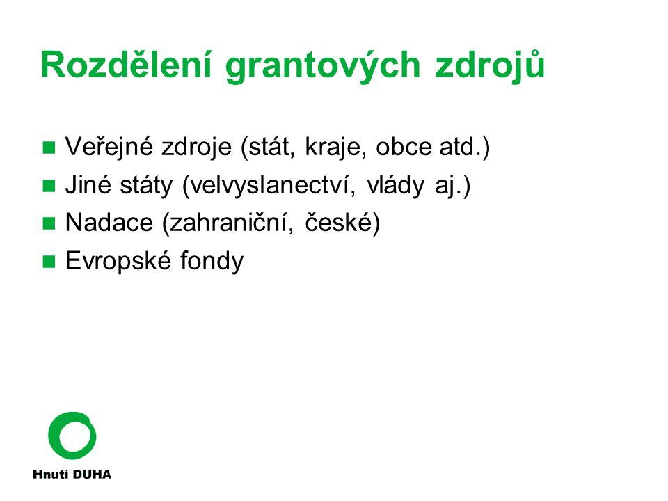 Rozdělení grantových zdrojů Veřejné zdroje (stát, kraje, obce atd.) Jiné státy (velvyslanectví, vlády aj.) Nadace (zahraniční, české) Evropské fondy