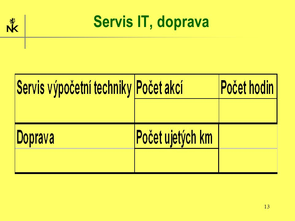 13 Servis IT, doprava