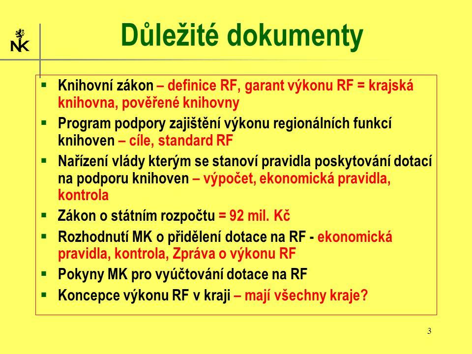 3 Důležité dokumenty  Knihovní zákon – definice RF, garant výkonu RF = krajská knihovna, pověřené knihovny  Program podpory zajištění výkonu regioná
