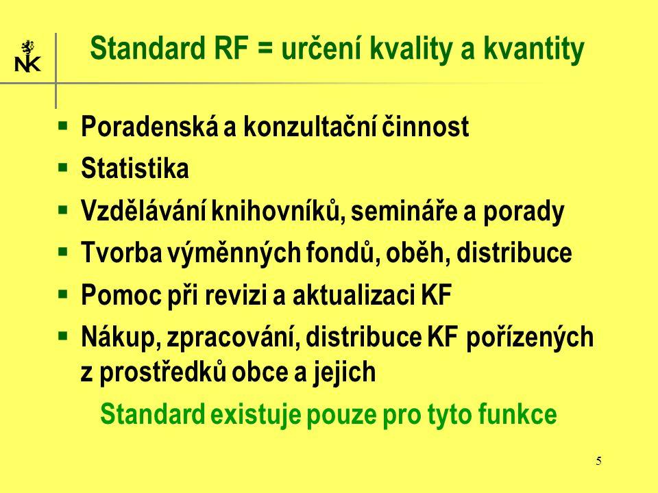 5 Standard RF = určení kvality a kvantity  Poradenská a konzultační činnost  Statistika  Vzdělávání knihovníků, semináře a porady  Tvorba výměnných fondů, oběh, distribuce  Pomoc při revizi a aktualizaci KF  Nákup, zpracování, distribuce KF pořízených z prostředků obce a jejich Standard existuje pouze pro tyto funkce