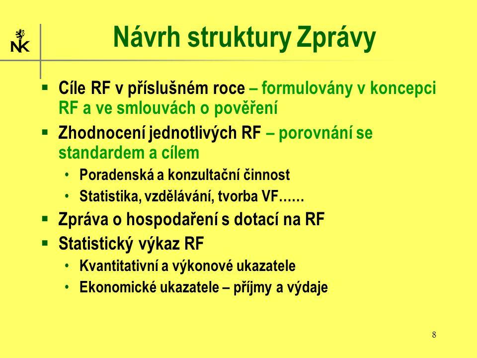 8 Návrh struktury Zprávy  Cíle RF v příslušném roce – formulovány v koncepci RF a ve smlouvách o pověření  Zhodnocení jednotlivých RF – porovnání se