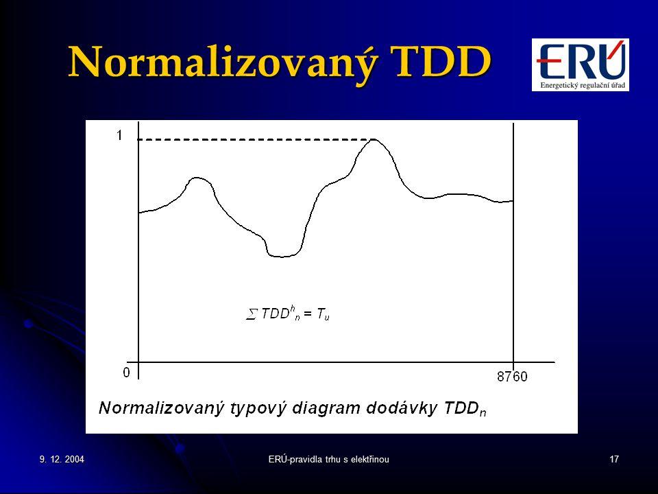 9. 12. 2004ERÚ-pravidla trhu s elektřinou17 Normalizovaný TDD