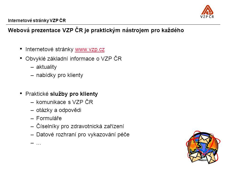 Internetové stránky VZP ČR Webová prezentace VZP ČR je praktickým nástrojem pro každého Internetové stránky www.vzp.czwww.vzp.cz Obvyklé základní info