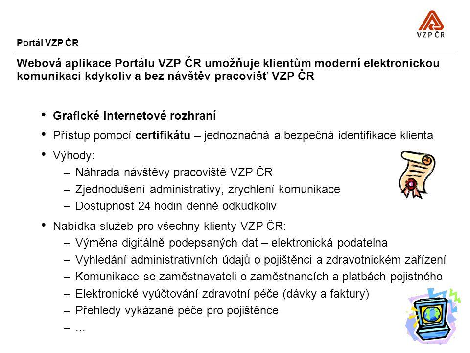 Portál VZP ČR Webová aplikace Portálu VZP ČR umožňuje klientům moderní elektronickou komunikaci kdykoliv a bez návštěv pracovišť VZP ČR Grafické inter