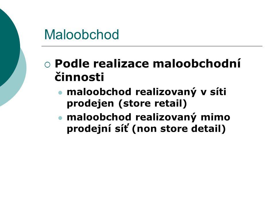 Maloobchod realizovaný v síti prodejen  představuje většinový rozsah maloobchodní činnosti rozděluje se na: 1.