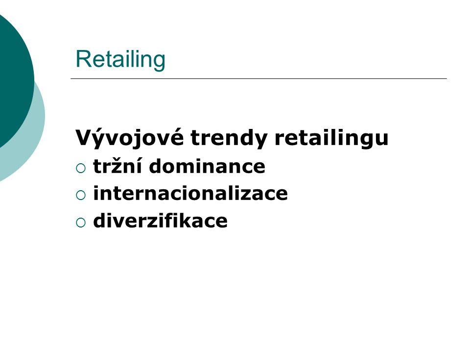 Retailing 1.