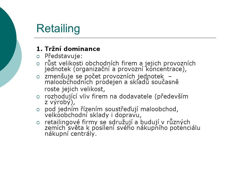 Retailing 2.