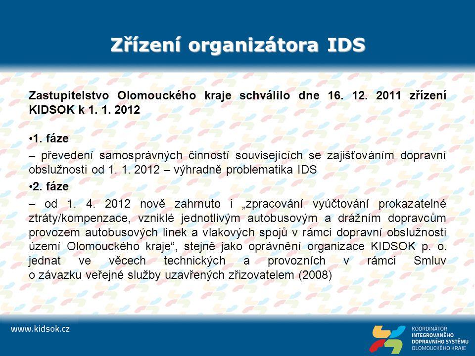Zřízení organizátora IDS Zastupitelstvo Olomouckého kraje schválilo dne 16. 12. 2011 zřízení KIDSOK k 1. 1. 2012 1. fáze – převedení samosprávných čin