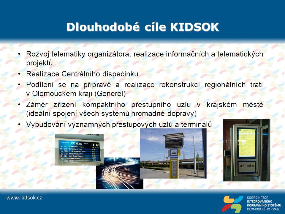Dlouhodobé cíle KIDSOK Rozvoj telematiky organizátora, realizace informačních a telematických projektů Realizace Centrálního dispečinku Podílení se na