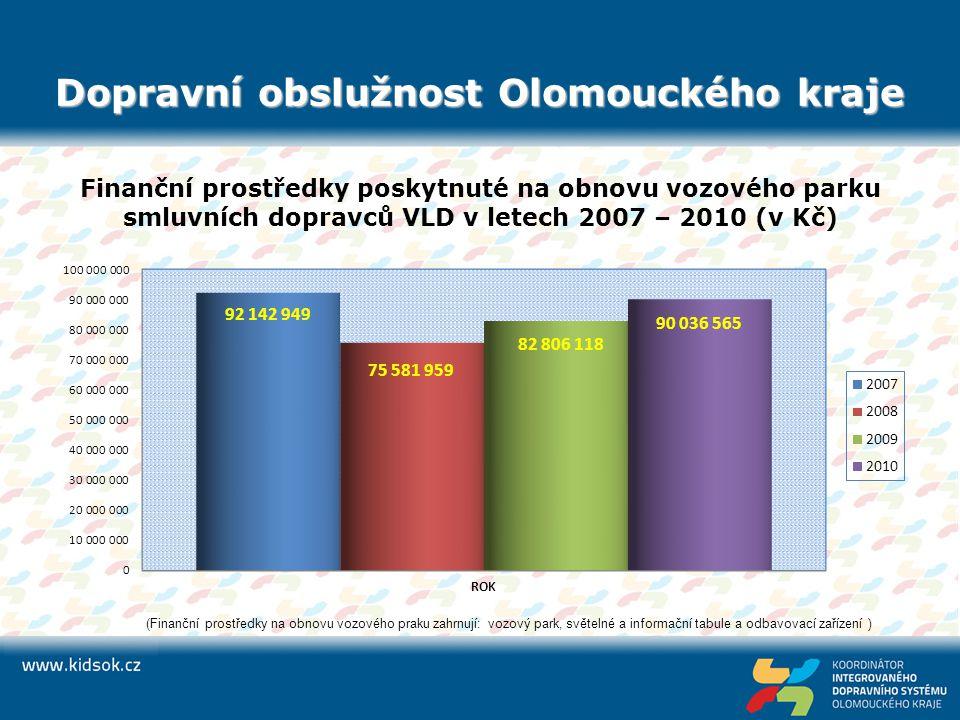 Dopravní obslužnost Olomouckého kraje Finanční prostředky poskytnuté na obnovu vozového parku smluvních dopravců VLD v letech 2007 – 2010 (v Kč) (Fina