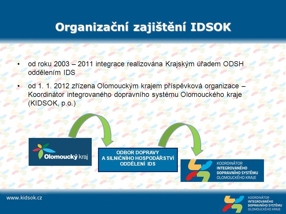 Organizační zajištění IDSOK od roku 2003 – 2011 integrace realizována Krajským úřadem ODSH oddělením IDS od 1. 1. 2012 zřízena Olomouckým krajem přísp