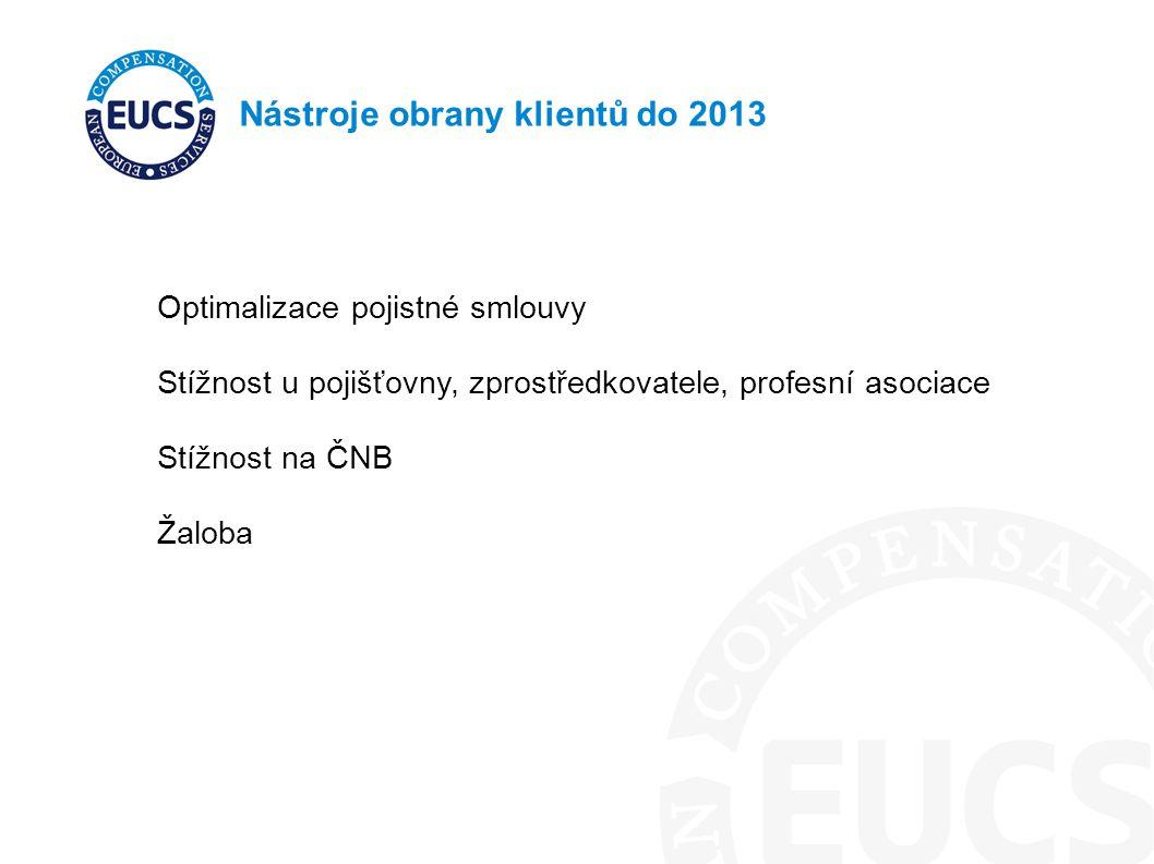 Nástroje obrany klientů do 2013 Optimalizace pojistné smlouvy Stížnost u pojišťovny, zprostředkovatele, profesní asociace Stížnost na ČNB Žaloba