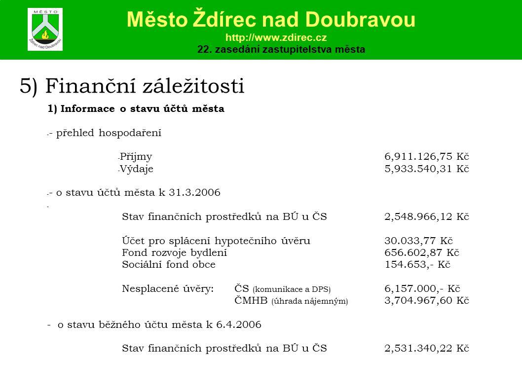 5) Finanční záležitosti 1) Informace o stavu účtů města - - přehled hospodaření - Příjmy6,911.126,75 Kč - Výdaje 5,933.540,31 Kč - - o stavu účtů města k 31.3.2006 - Stav finančních prostředků na BÚ u ČS2,548.966,12 Kč Účet pro splácení hypotečního úvěru30.033,77 Kč Fond rozvoje bydlení656.602,87 Kč Sociální fond obce154.653,- Kč Nesplacené úvěry:ČS (komunikace a DPS) 6,157.000,- Kč ČMHB (úhrada nájemným) 3,704.967,60 Kč - o stavu běžného účtu města k 6.4.2006 Stav finančních prostředků na BÚ u ČS2,531.340,22 Kč Město Ždírec nad Doubravou http://www.zdirec.cz 22.
