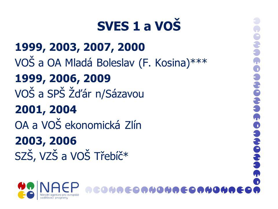 SVES 1 a VOŠ 1999, 2003, 2007, 2000 VOŠ a OA Mladá Boleslav (F.