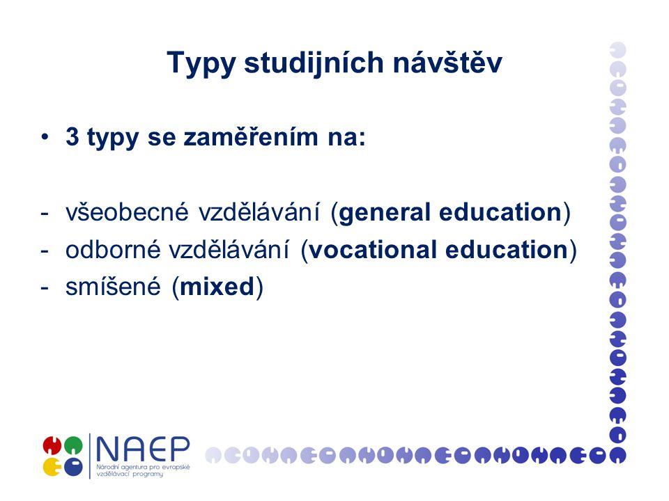 Typy studijních návštěv 3 typy se zaměřením na: -všeobecné vzdělávání (general education) -odborné vzdělávání (vocational education) -smíšené (mixed)