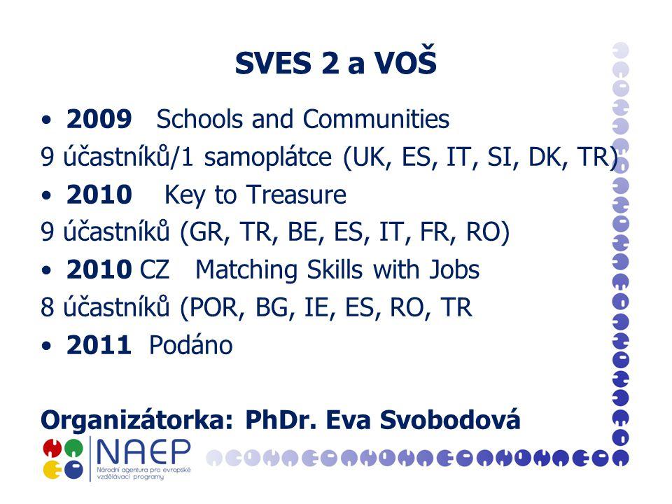 SVES 2 a VOŠ 2009 Schools and Communities 9 účastníků/1 samoplátce (UK, ES, IT, SI, DK, TR) 2010 Key to Treasure 9 účastníků (GR, TR, BE, ES, IT, FR, RO) 2010 CZ Matching Skills with Jobs 8 účastníků (POR, BG, IE, ES, RO, TR 2011 Podáno Organizátorka: PhDr.