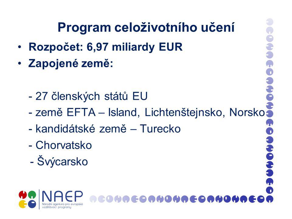 Program celoživotního učení Rozpočet: 6,97 miliardy EUR Zapojené země: - 27 členských států EU - země EFTA – Island, Lichtenštejnsko, Norsko - kandidátské země – Turecko - Chorvatsko - Švýcarsko