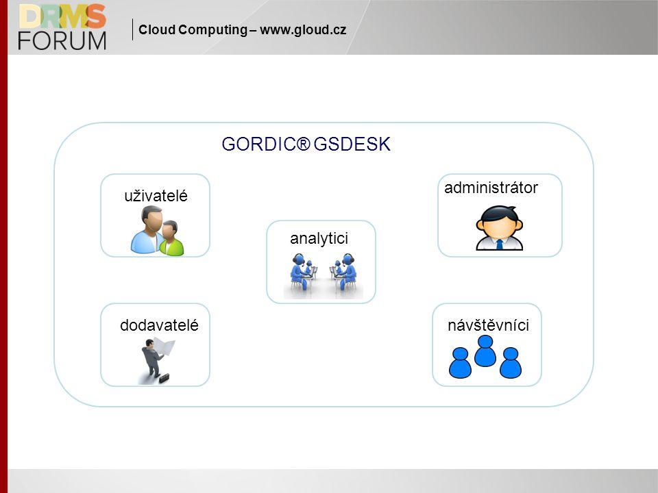 Cloud Computing – www.gloud.cz GORDIC® GSDESK analytici uživatelé administrátor návštěvnícidodavatelé