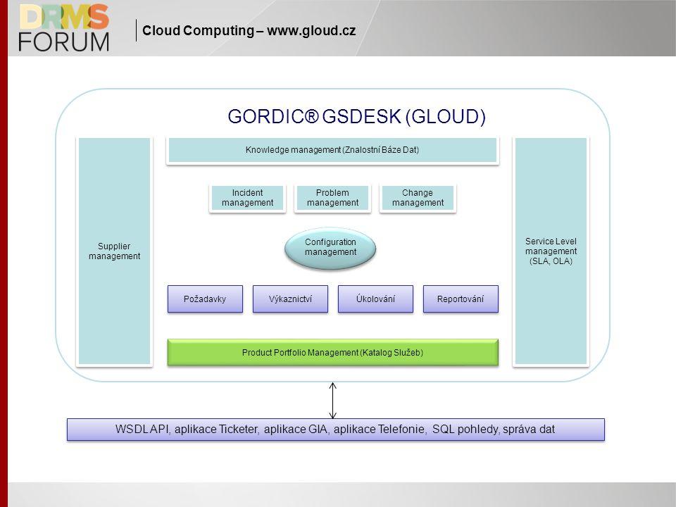 Cloud Computing – www.gloud.cz Configuration management Incident management Problem management Change management Požadavky Výkaznictví Úkolování Repor