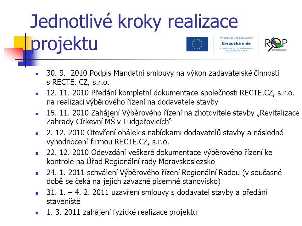 Jednotlivé kroky realizace projektu 30. 9. 2010 Podpis Mandátní smlouvy na výkon zadavatelské činnosti s RECTE. CZ, s.r.o. 12. 11. 2010 Předání komple