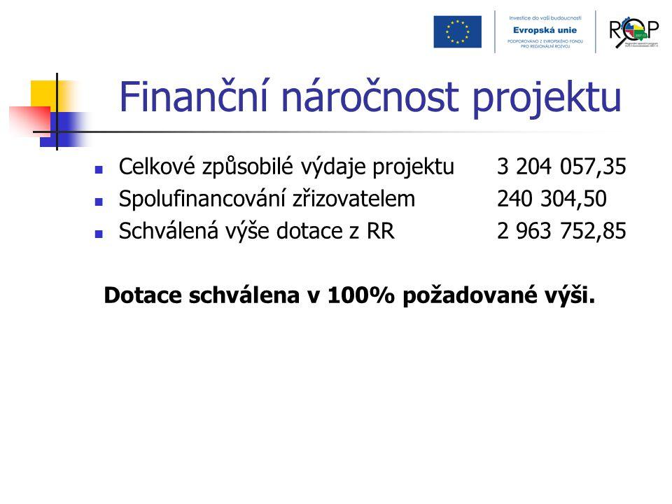 Finanční náročnost projektu Celkové způsobilé výdaje projektu3 204 057,35 Spolufinancování zřizovatelem240 304,50 Schválená výše dotace z RR2 963 752,