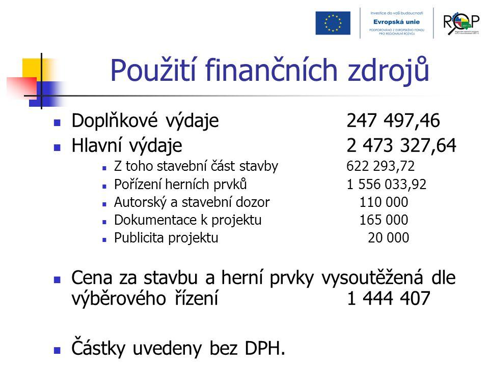 Použití finančních zdrojů Doplňkové výdaje247 497,46 Hlavní výdaje2 473 327,64 Z toho stavební část stavby622 293,72 Pořízení herních prvků1 556 033,9