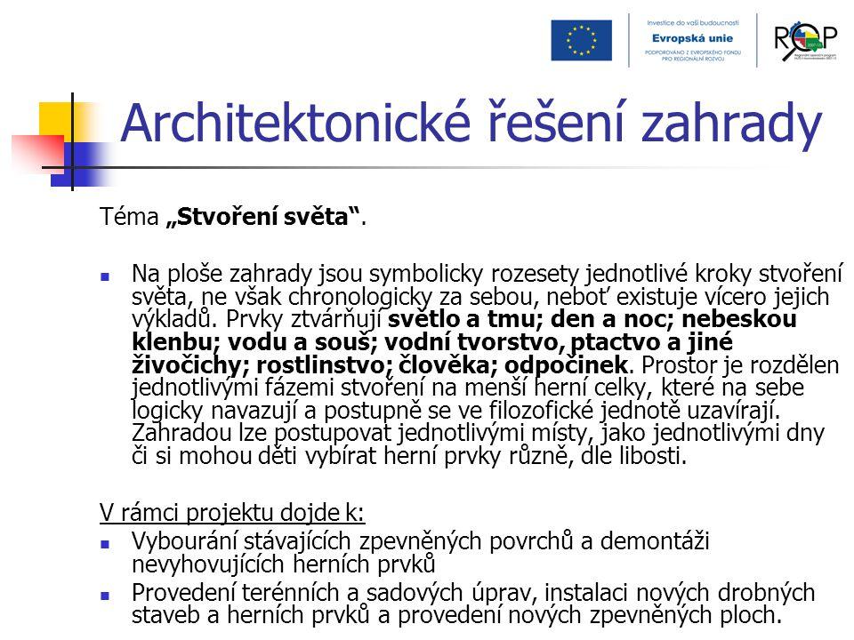 PLÁNOVANÉ KROKY V DALŠÍM OBDOBÍ 1.3.