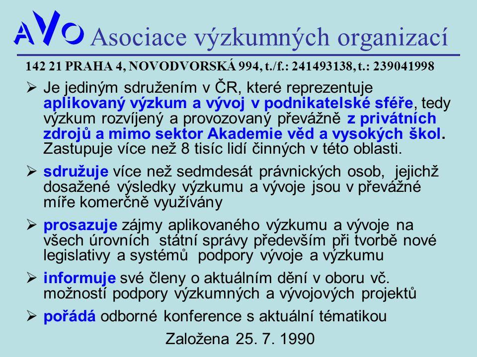 142 21 PRAHA 4, NOVODVORSKÁ 994, t./f.: 241493138, t.: 239041998  Je jediným sdružením v ČR, které reprezentuje aplikovaný výzkum a vývoj v podnikatelské sféře, tedy výzkum rozvíjený a provozovaný převážně z privátních zdrojů a mimo sektor Akademie věd a vysokých škol.