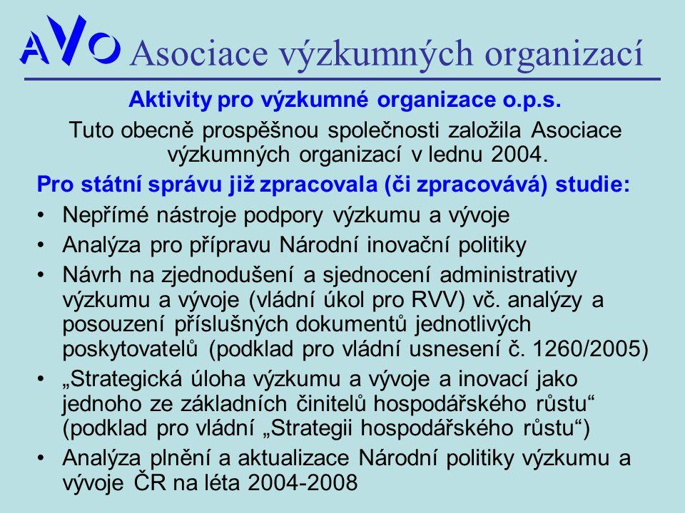 Asociace výzkumných organizací Aktivity pro výzkumné organizace o.p.s. Tuto obecně prospěšnou společnosti založila Asociace výzkumných organizací v le