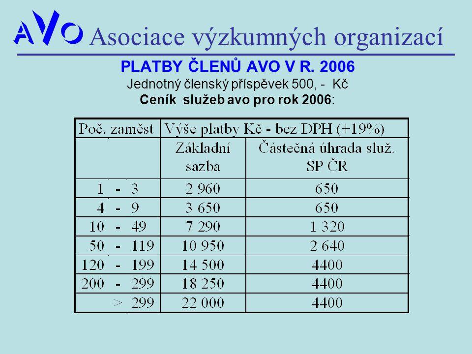 Asociace výzkumných organizací PLATBY ČLENŮ AVO V R. 2006 Jednotný členský příspěvek 500, - Kč Ceník služeb avo pro rok 2006: