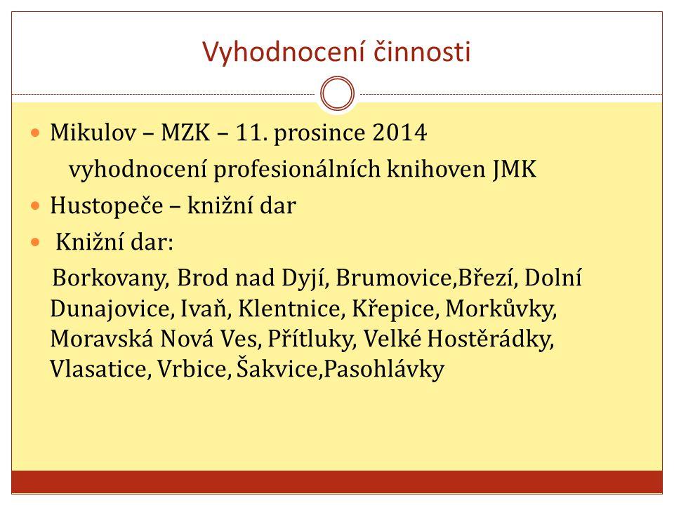 Vyhodnocení činnosti Mikulov – MZK – 11.